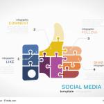 Social Media ontent Erfolg