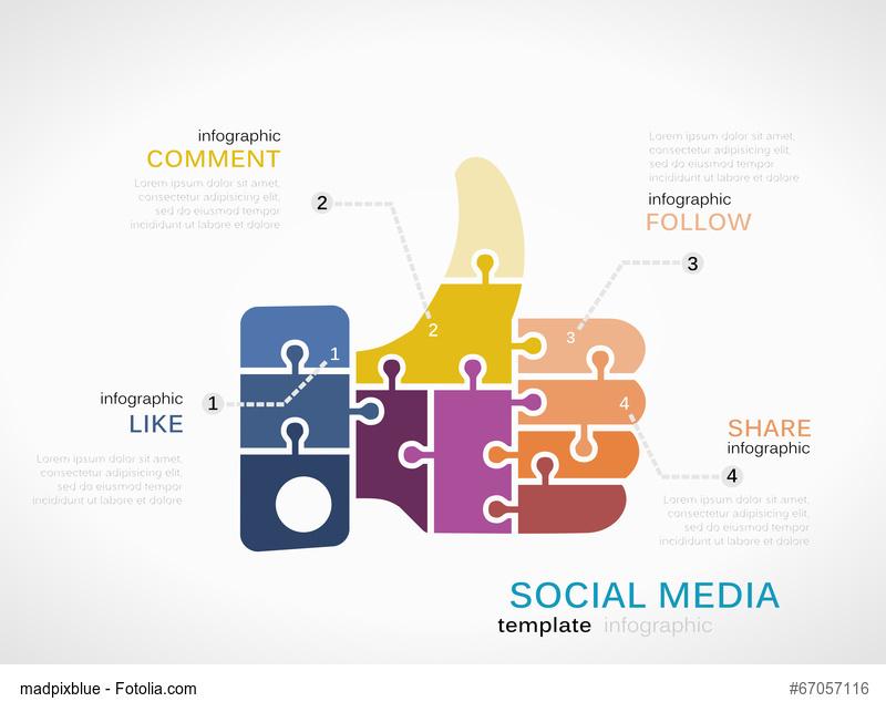 Social Media Content Erfolg